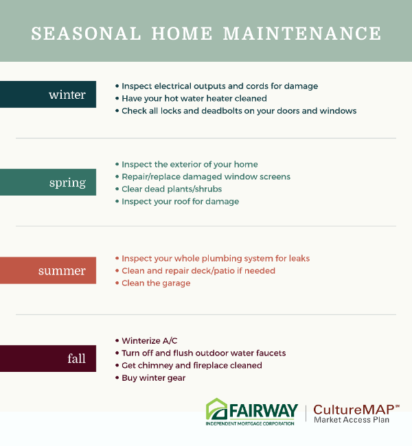 seasonal-home-maintainance